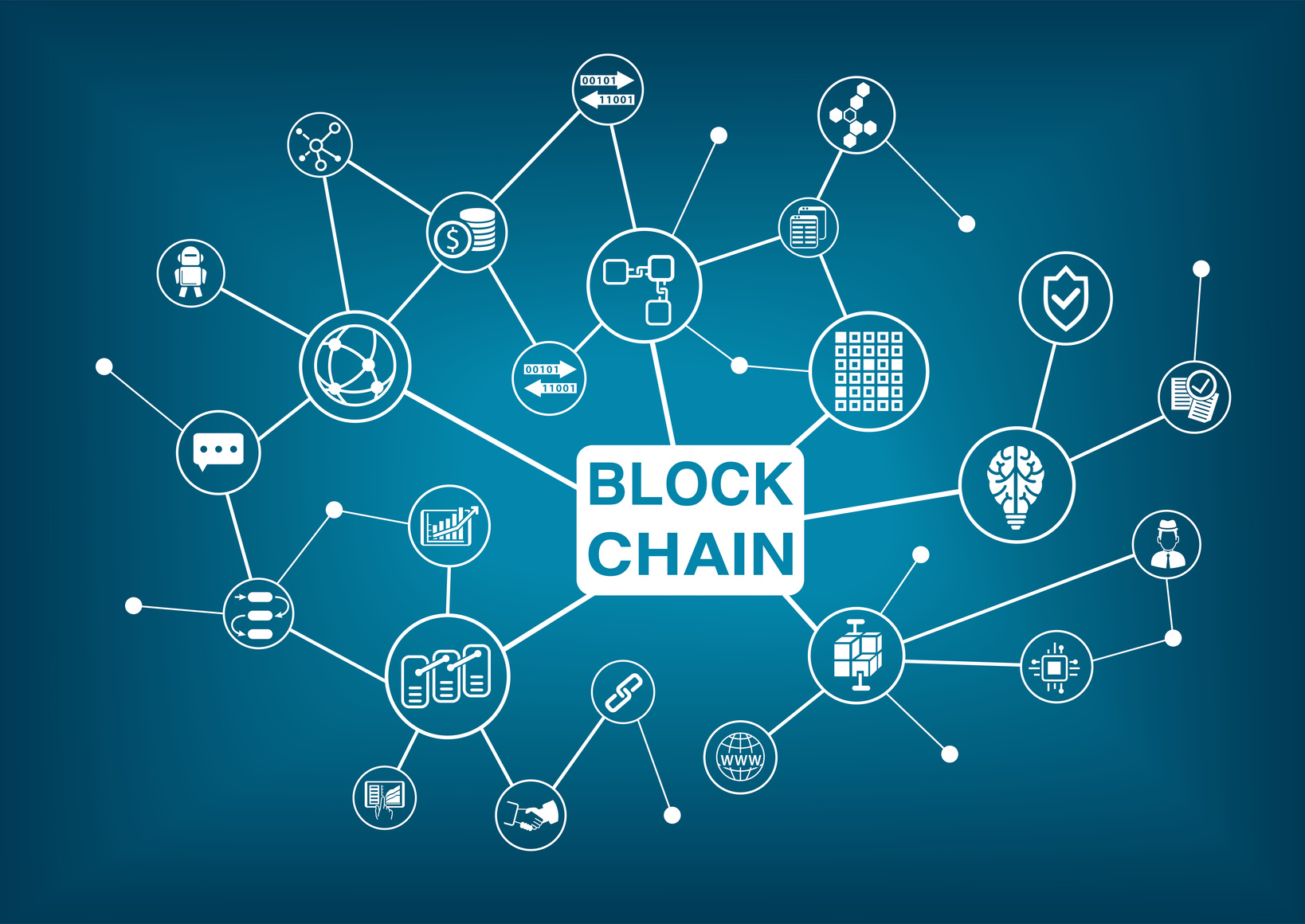 Blockchain Helps Improve Supply Chain